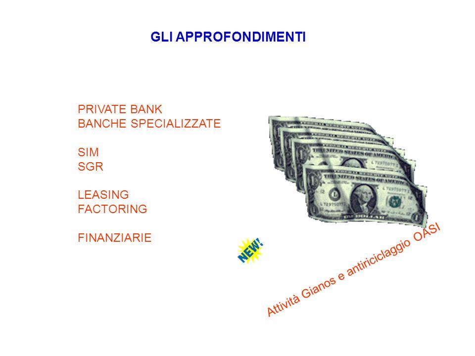 GLI APPROFONDIMENTI PRIVATE BANK BANCHE SPECIALIZZATE SIM SGR LEASING