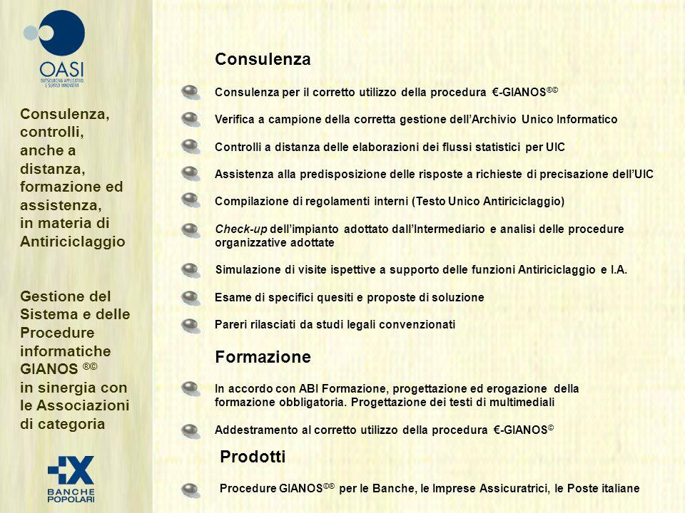 Consulenza Formazione Prodotti Consulenza, controlli,