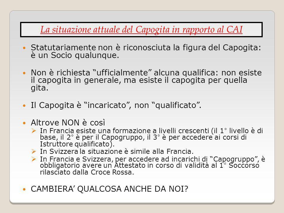 La situazione attuale del Capogita in rapporto al CAI