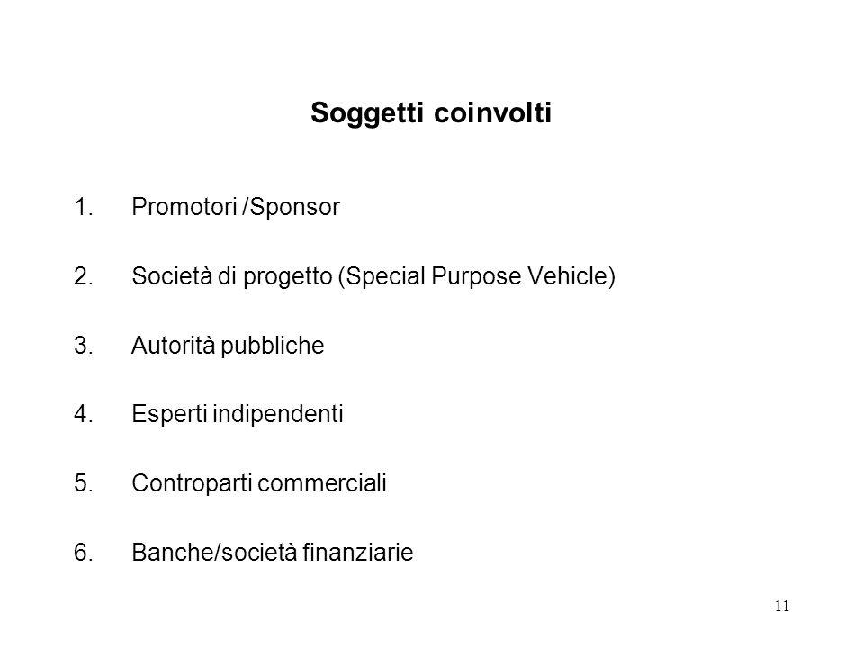 Soggetti coinvolti Promotori /Sponsor