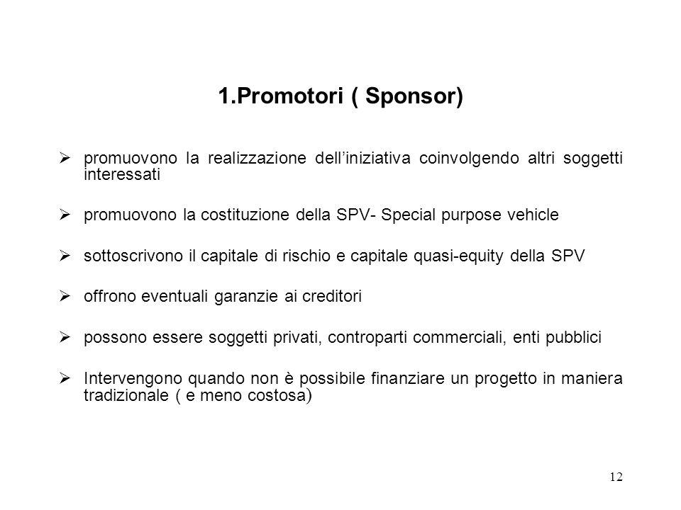 1.Promotori ( Sponsor) promuovono la realizzazione dell'iniziativa coinvolgendo altri soggetti interessati.