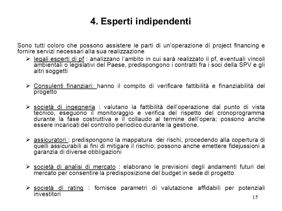4. Esperti indipendenti
