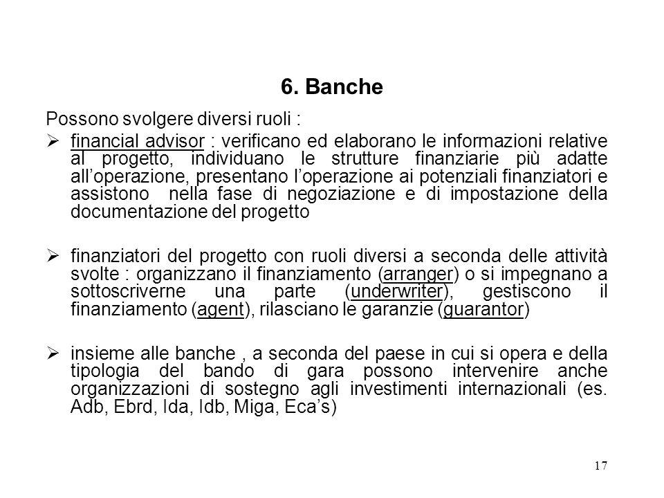 6. Banche Possono svolgere diversi ruoli :