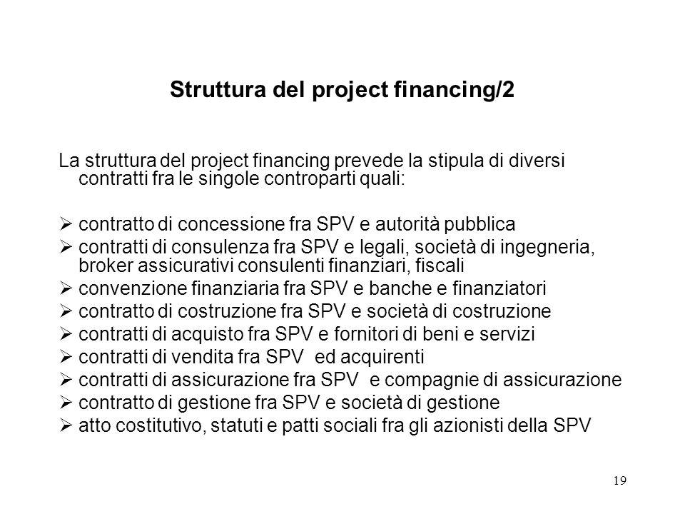 Struttura del project financing/2