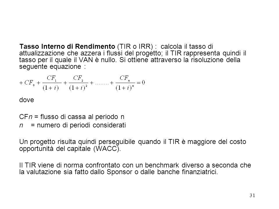 Tasso Interno di Rendimento (TIR o IRR) : calcola il tasso di attualizzazione che azzera i flussi del progetto; il TIR rappresenta quindi il tasso per il quale il VAN è nullo. Si ottiene attraverso la risoluzione della seguente equazione :