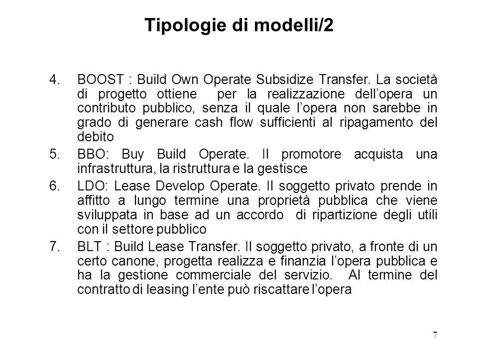 Tipologie di modelli/2