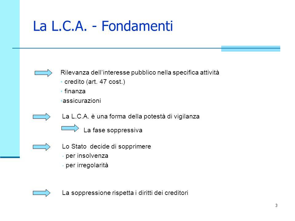 La L.C.A. - Fondamenti Rilevanza dell'interesse pubblico nella specifica attività. credito (art. 47 cost.)