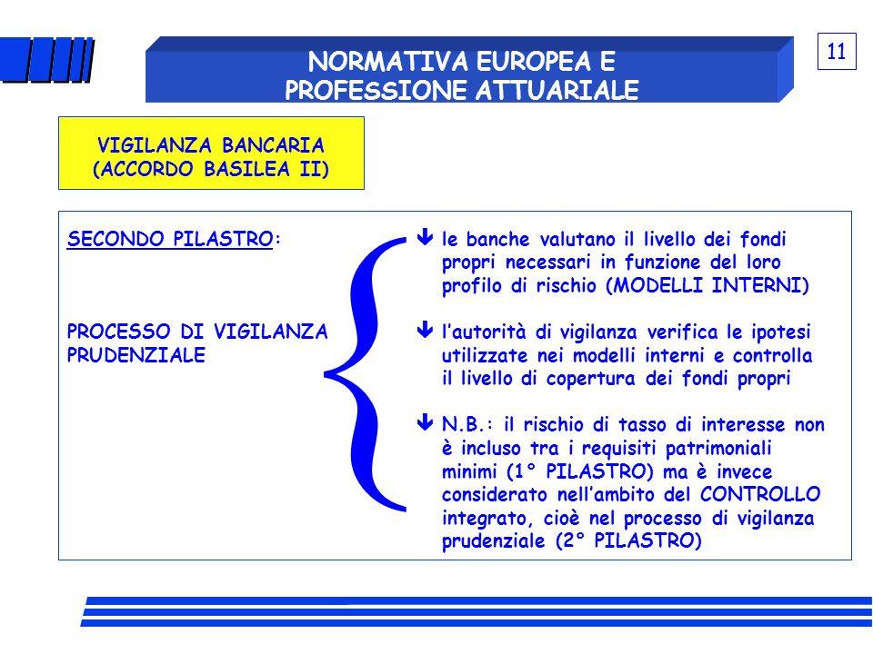  NORMATIVA EUROPEA E PROFESSIONE ATTUARIALE 11