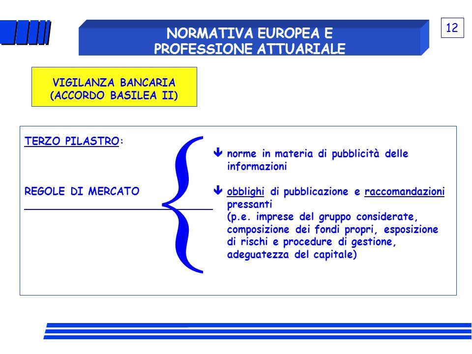  NORMATIVA EUROPEA E PROFESSIONE ATTUARIALE 12