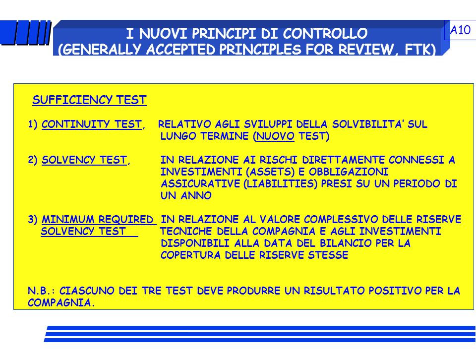 A10 I NUOVI PRINCIPI DI CONTROLLO (GENERALLY ACCEPTED PRINCIPLES FOR REVIEW, FTK) SUFFICIENCY TEST.