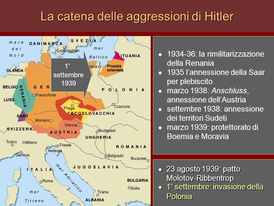 La catena delle aggressioni di Hitler