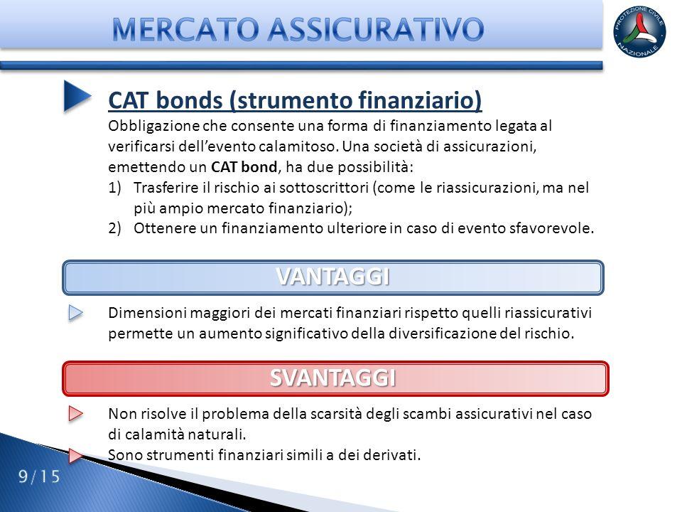 MERCATO ASSICURATIVO CAT bonds (strumento finanziario) VANTAGGI