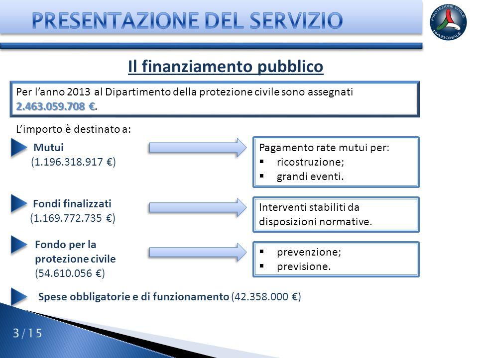 Il finanziamento pubblico