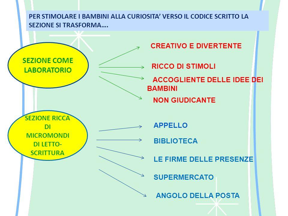 SEZIONE RICCA DI MICROMONDI DI LETTO-SCRITTURA