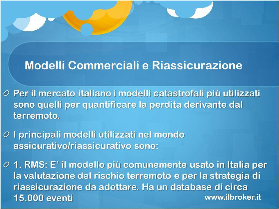 Modelli Commerciali e Riassicurazione