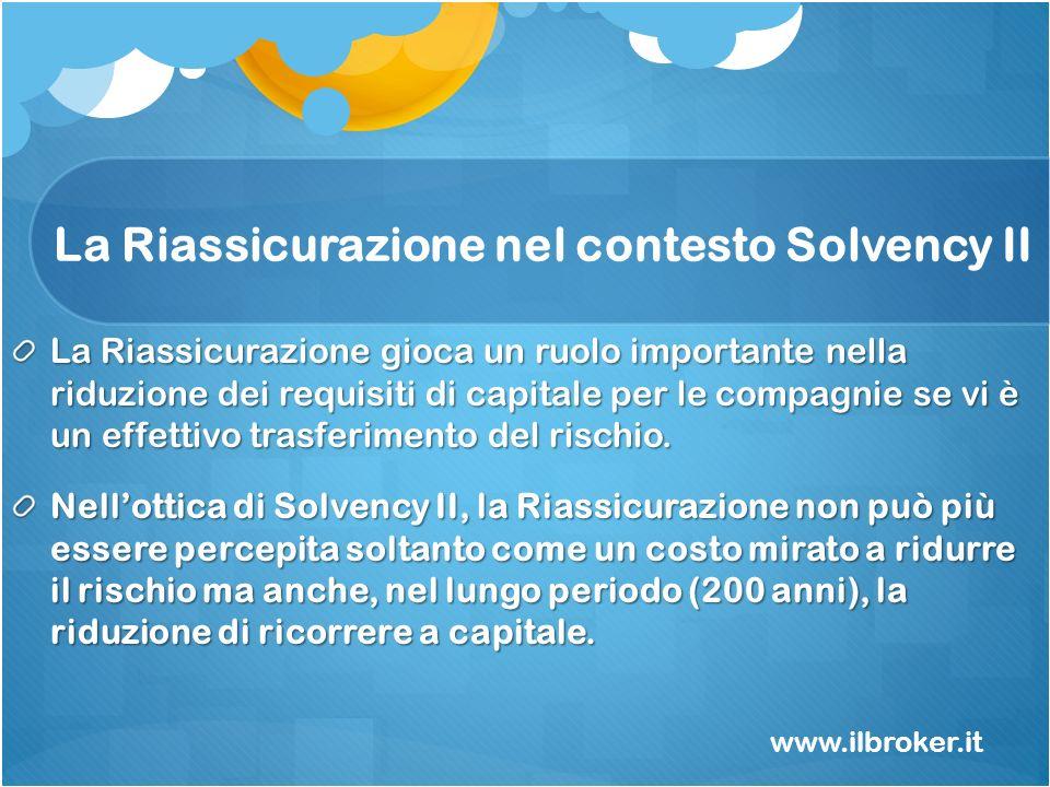 La Riassicurazione nel contesto Solvency II