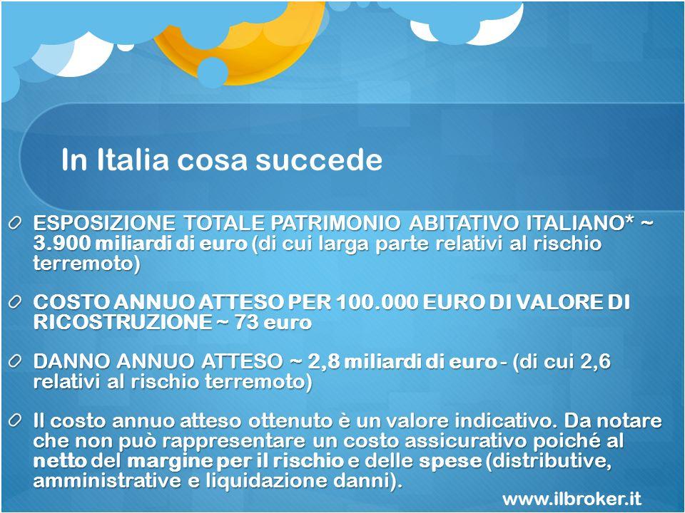 In Italia cosa succede