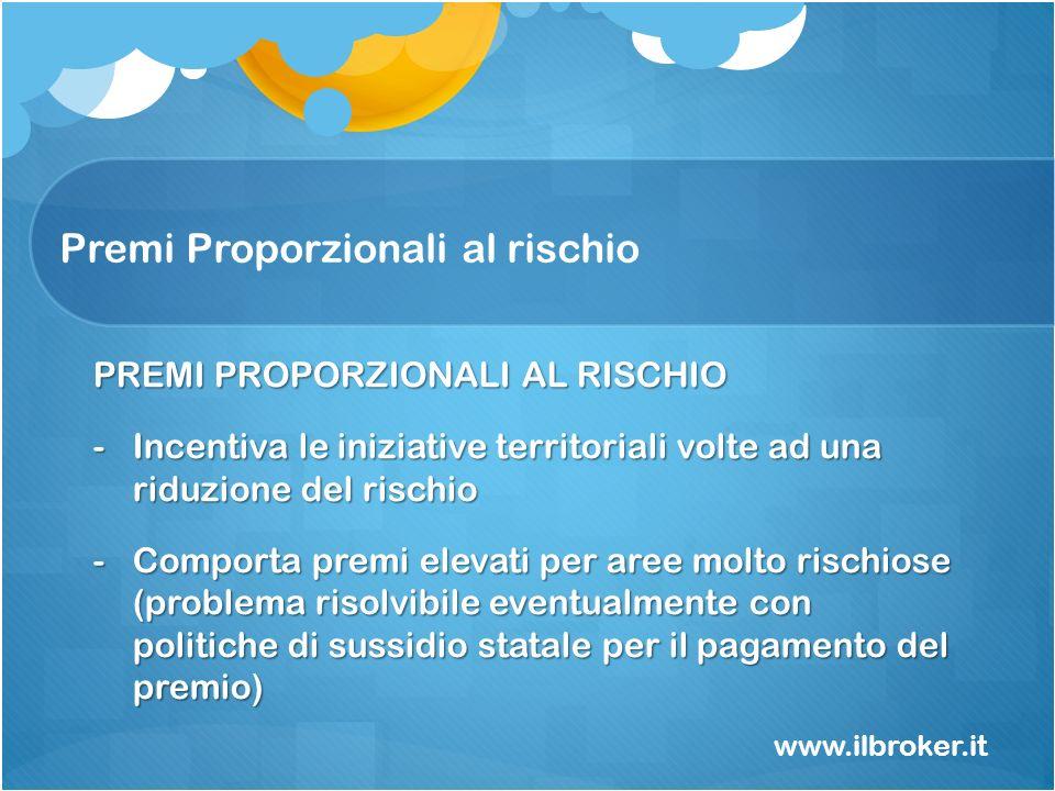 Premi Proporzionali al rischio