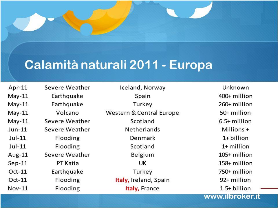Calamità naturali 2011 - Europa