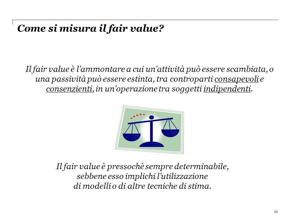 Come si misura il fair value