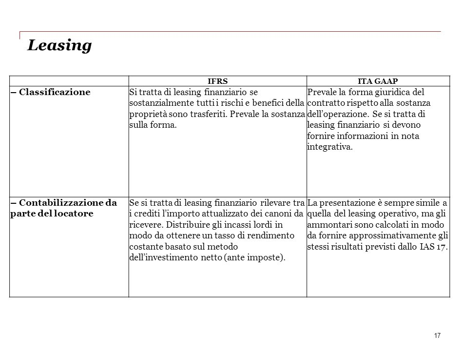 Leasing – Classificazione