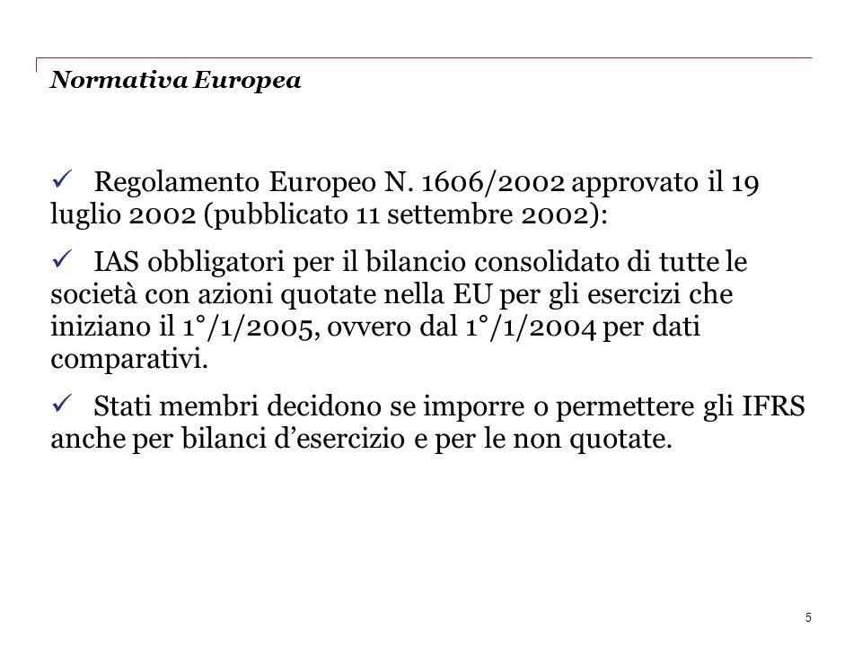29/03/2017 Normativa Europea. Regolamento Europeo N. 1606/2002 approvato il 19 luglio 2002 (pubblicato 11 settembre 2002):