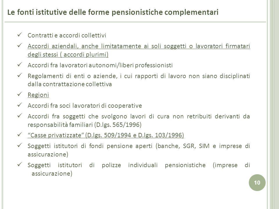 Le fonti istitutive delle forme pensionistiche complementari
