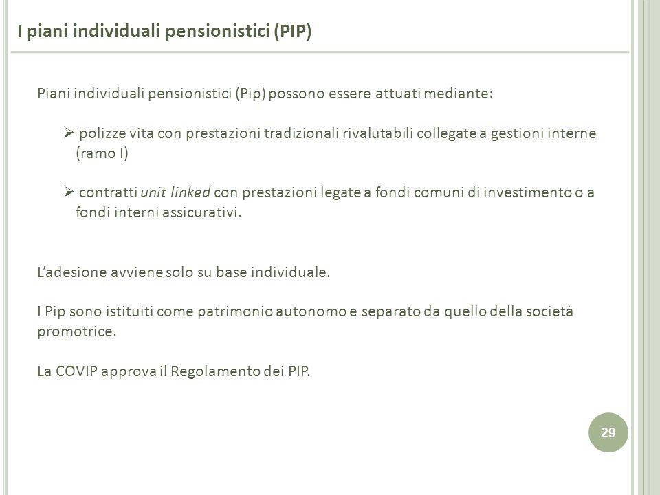 I piani individuali pensionistici (PIP)