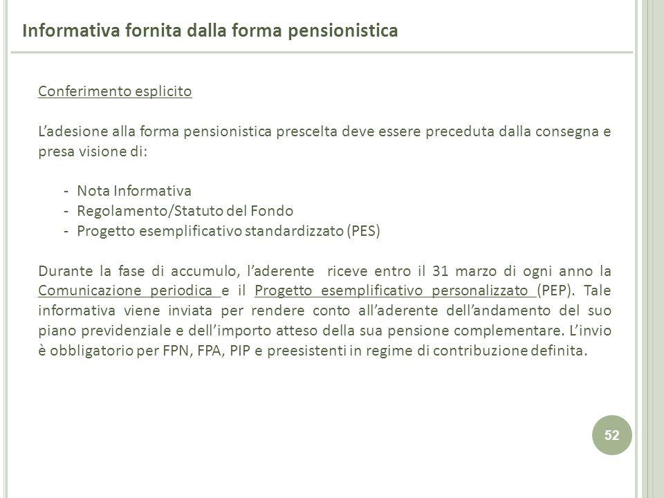 Informativa fornita dalla forma pensionistica