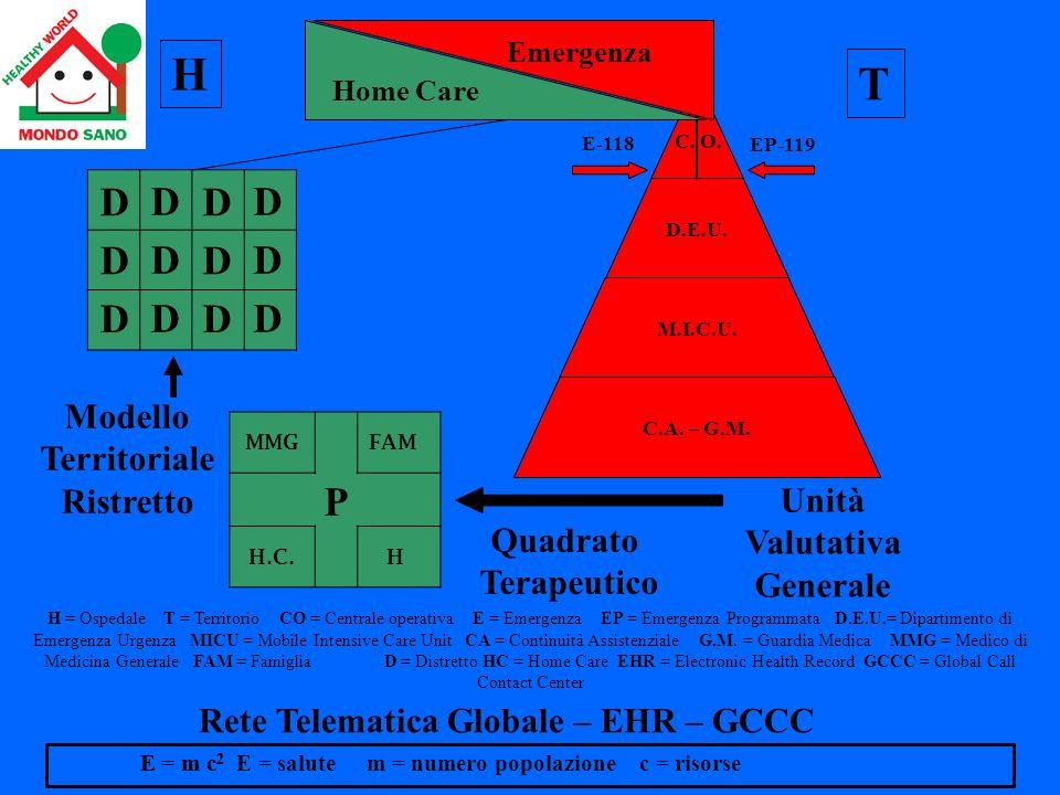 Rete Telematica Globale – EHR – GCCC