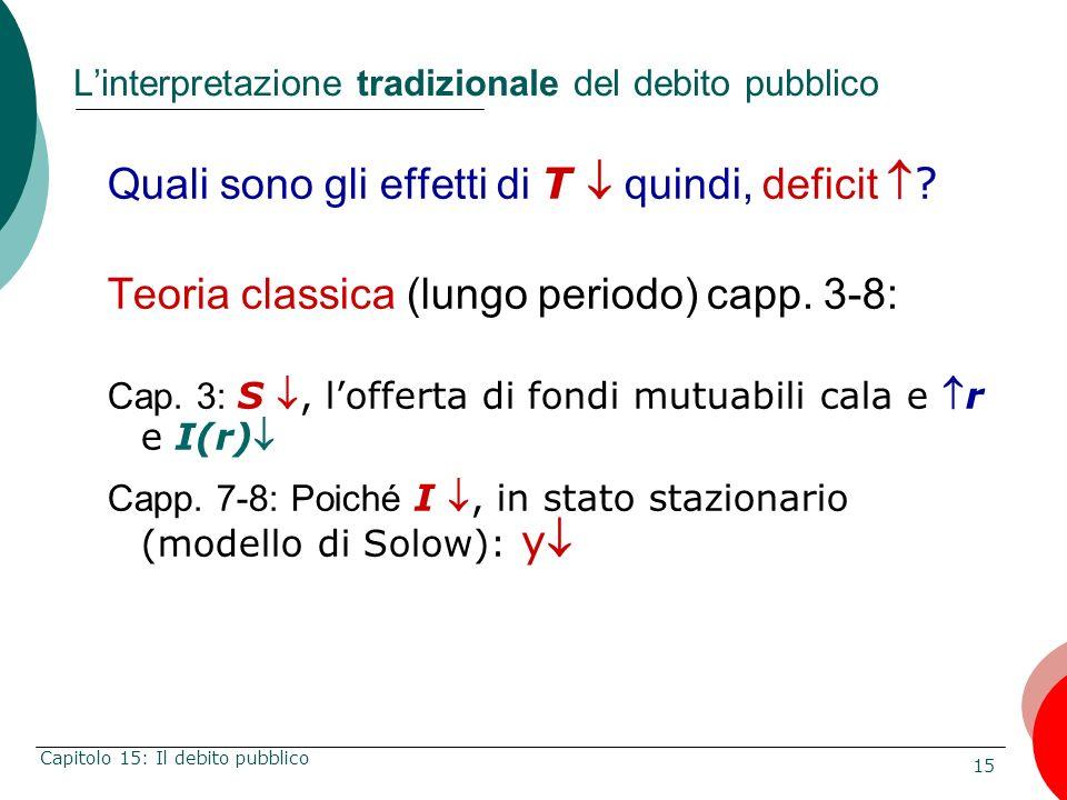 L'interpretazione tradizionale del debito pubblico