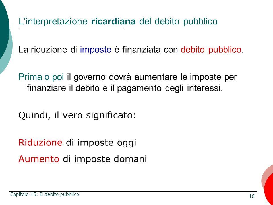 L'interpretazione ricardiana del debito pubblico