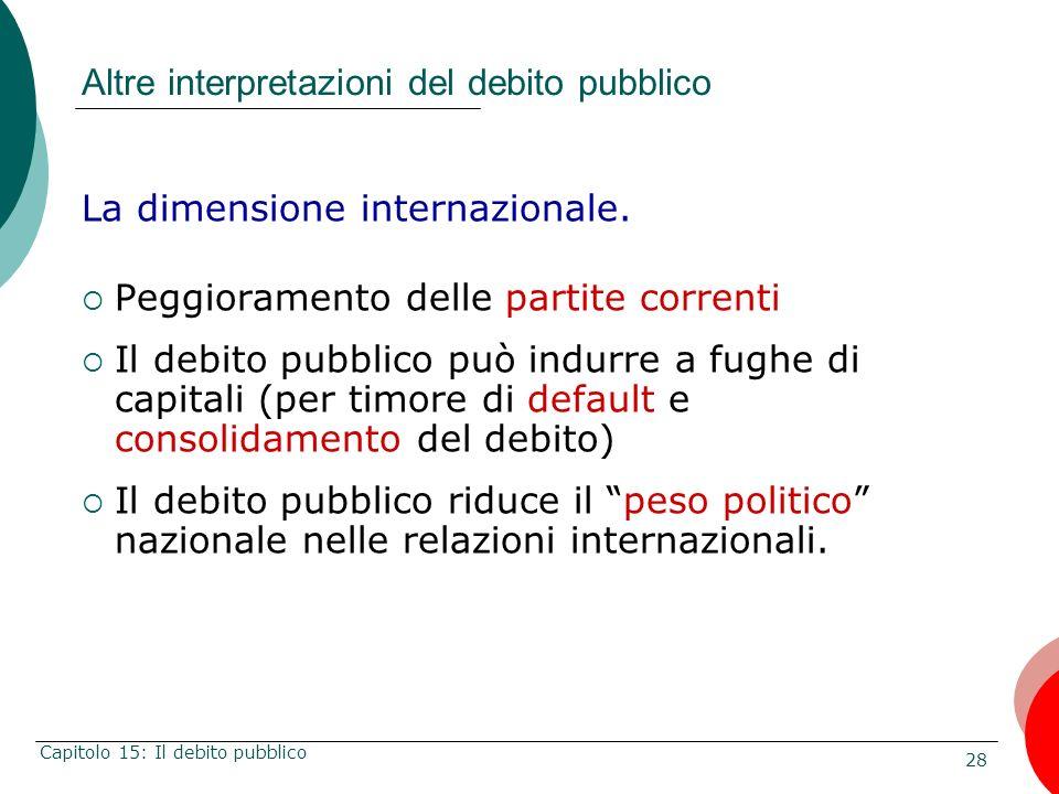 Altre interpretazioni del debito pubblico