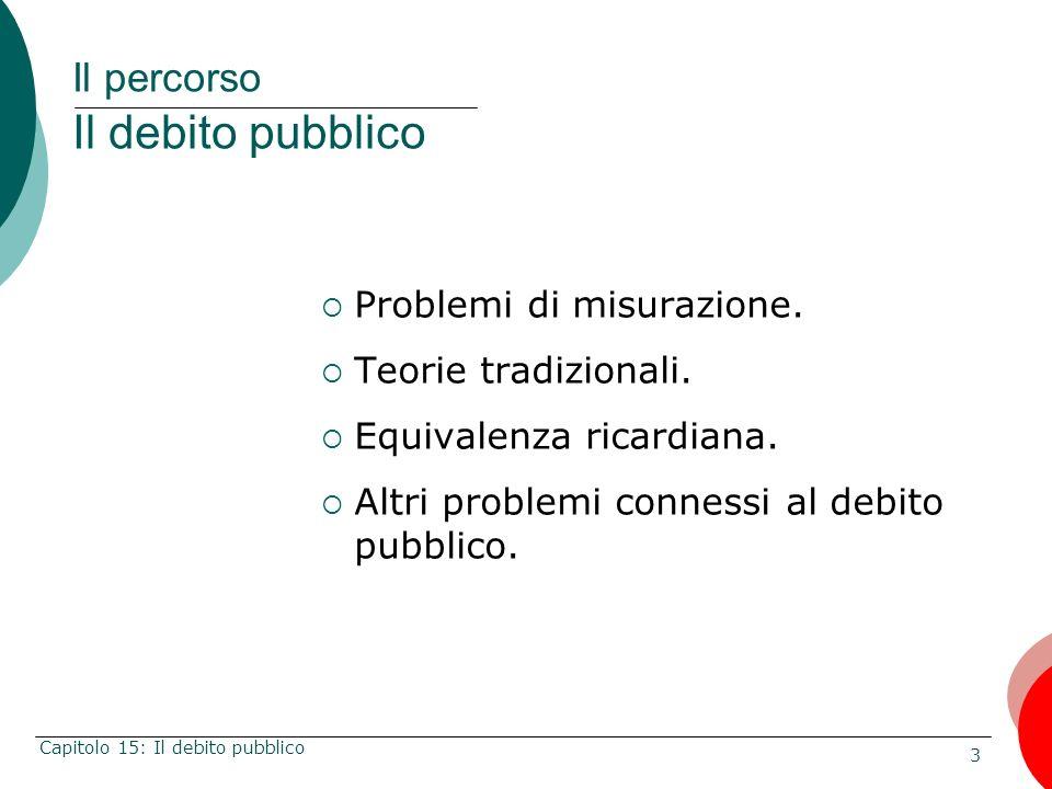 Il percorso Il debito pubblico