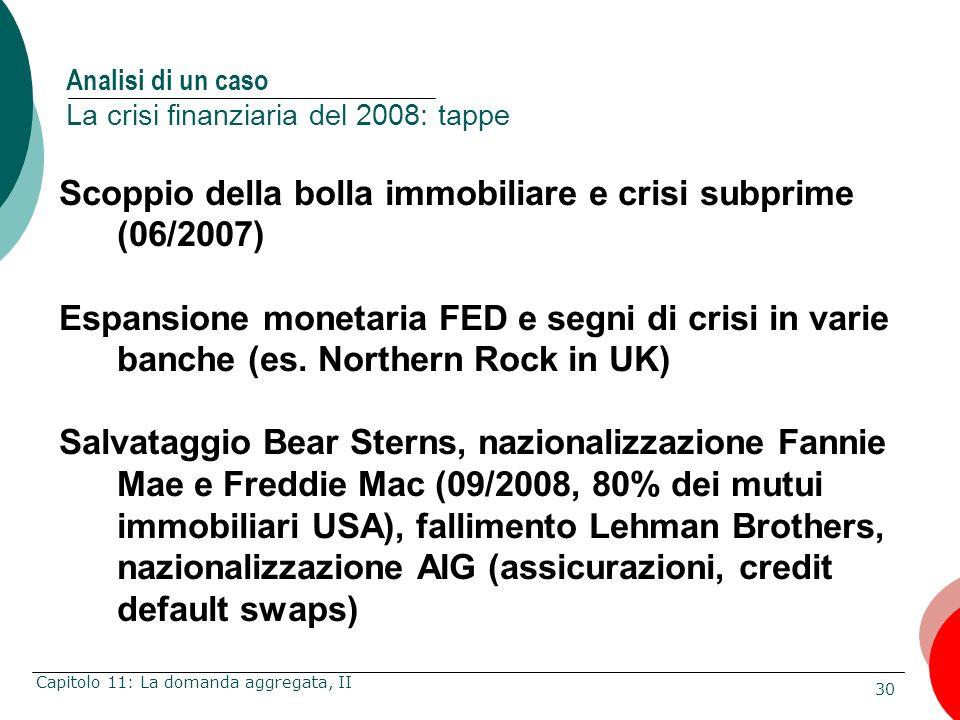Analisi di un caso La crisi finanziaria del 2008: tappe
