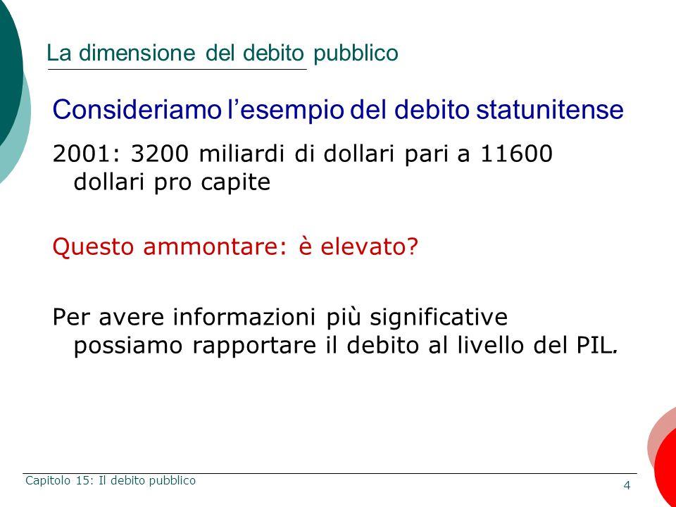 La dimensione del debito pubblico