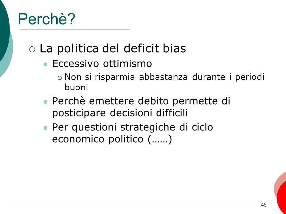 Perchè La politica del deficit bias Eccessivo ottimismo