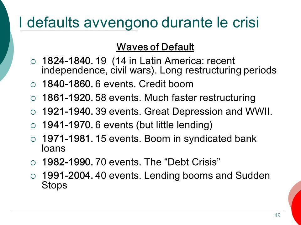 I defaults avvengono durante le crisi