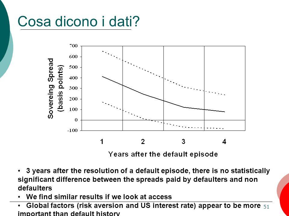 Cosa dicono i dati