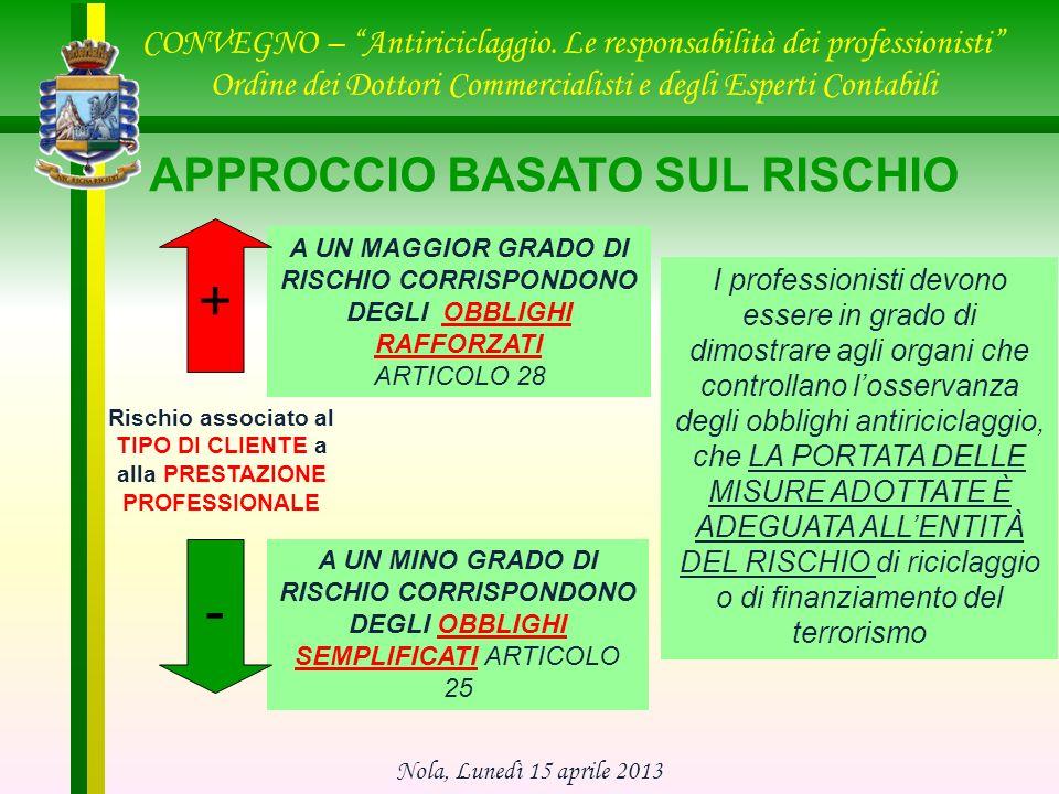 APPROCCIO BASATO SUL RISCHIO