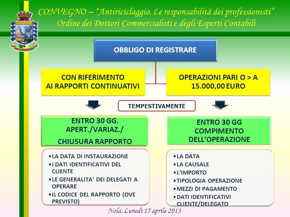 CONVEGNO – Antiriciclaggio. Le responsabilità dei professionisti