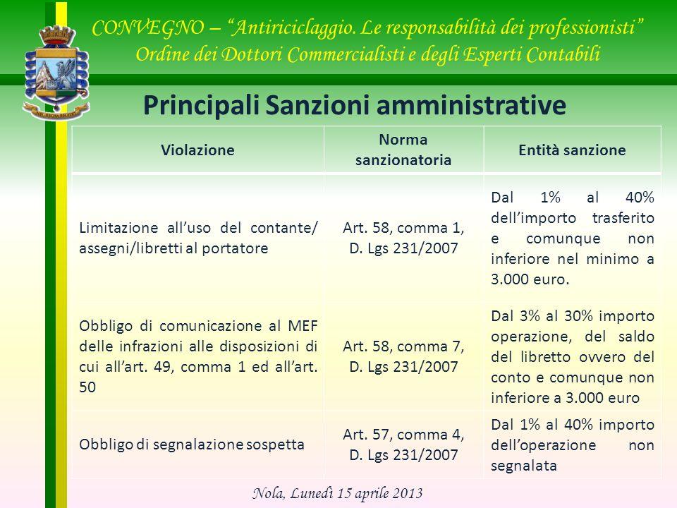 Principali Sanzioni amministrative
