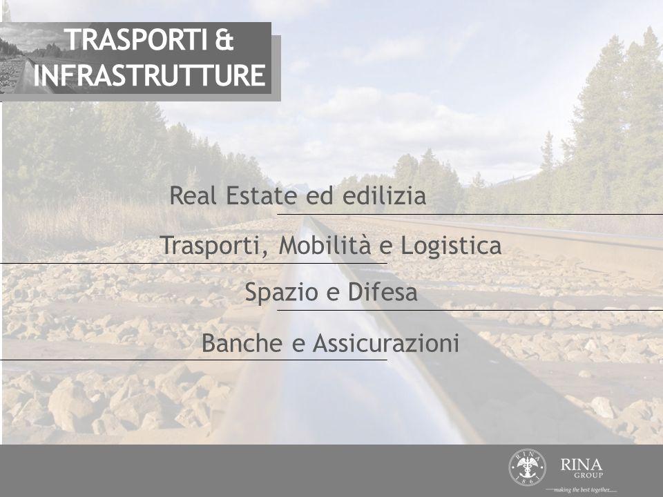 TRASPORTI & INFRASTRUTTURE