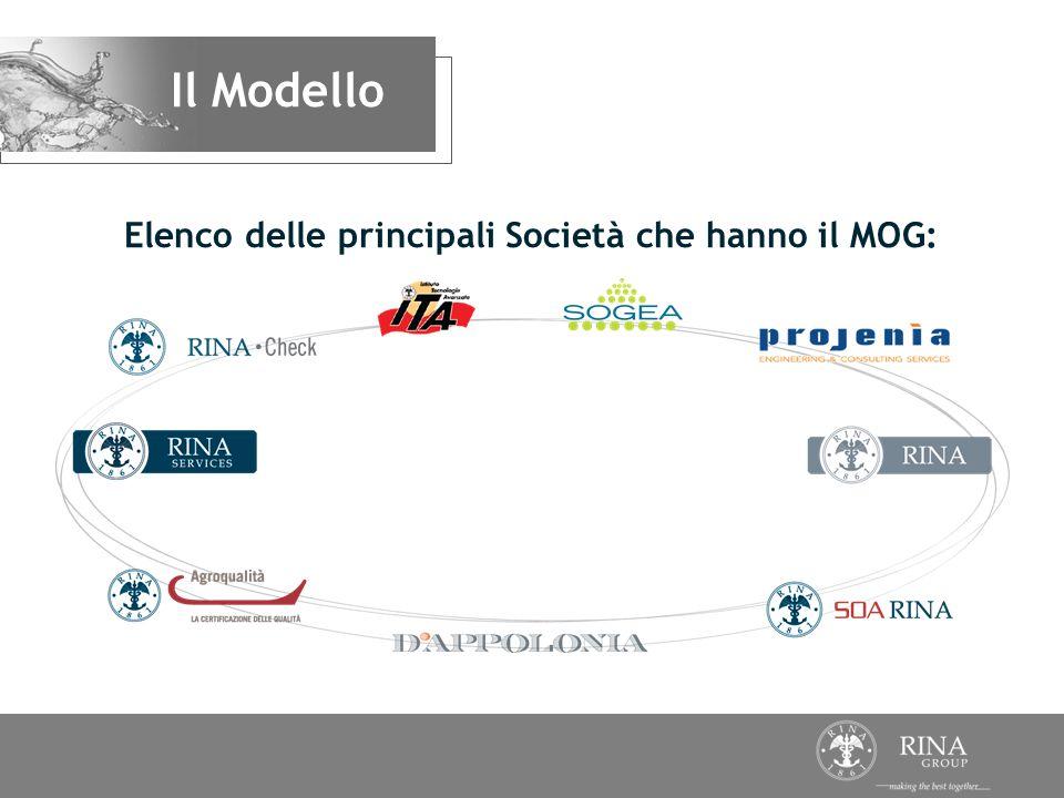 Elenco delle principali Società che hanno il MOG: