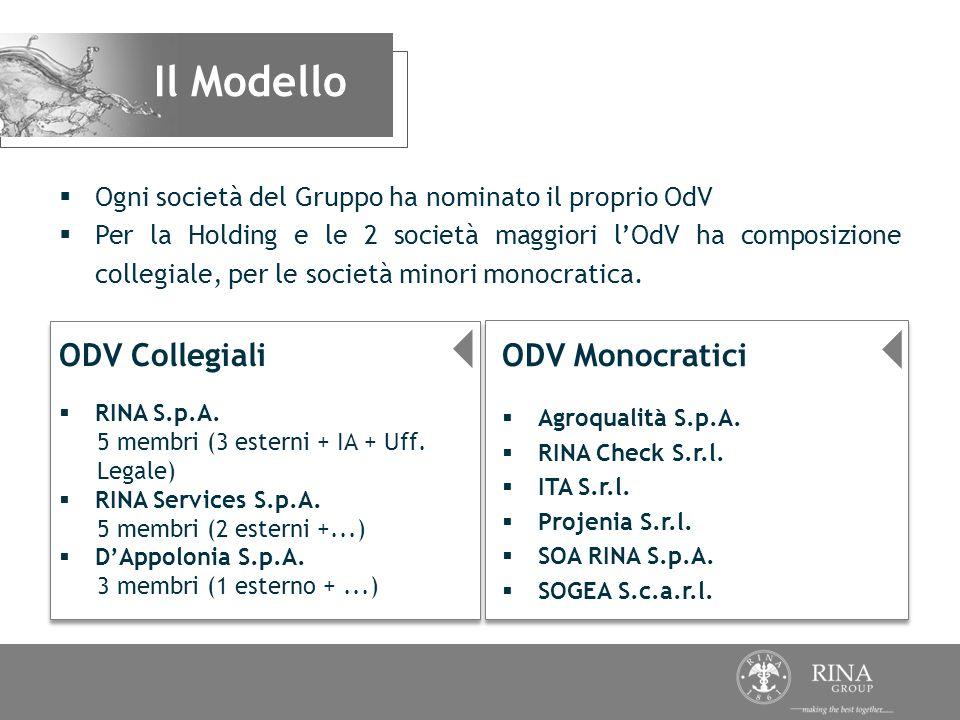 Il Modello ODV Collegiali ODV Monocratici