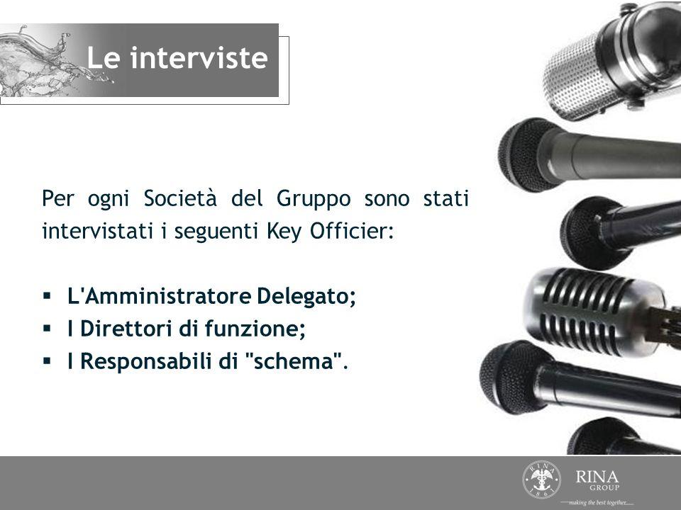 Le interviste Per ogni Società del Gruppo sono stati intervistati i seguenti Key Officier: L Amministratore Delegato;