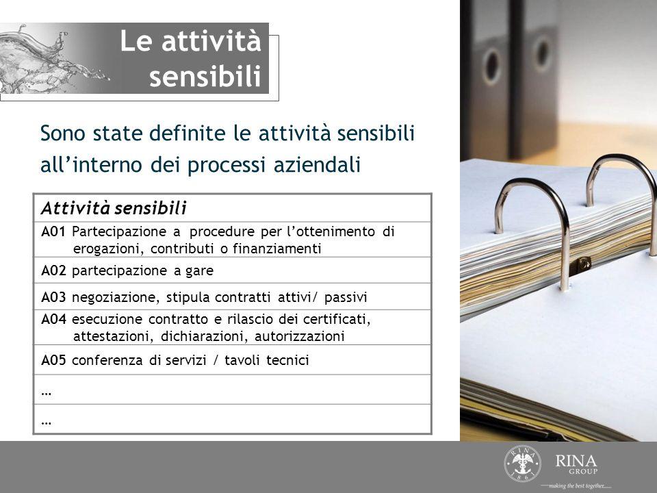 Le attività sensibili Sono state definite le attività sensibili all'interno dei processi aziendali.
