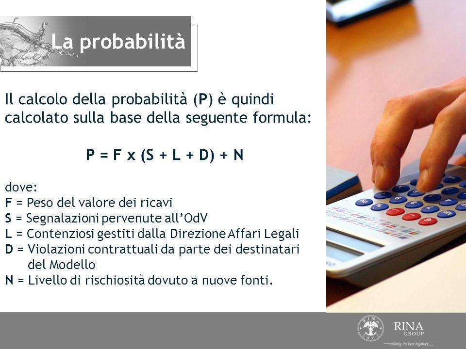 La probabilità Il calcolo della probabilità (P) è quindi calcolato sulla base della seguente formula: