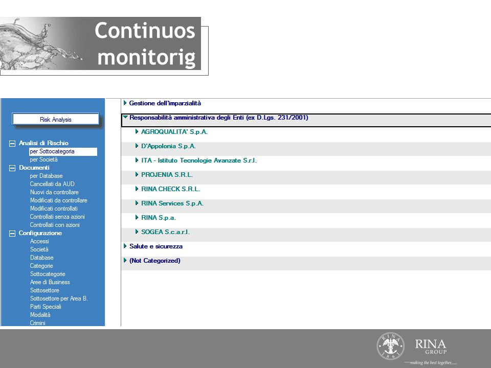 Continuos monitorig