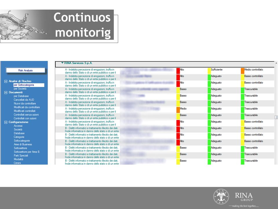 Continuos monitorig